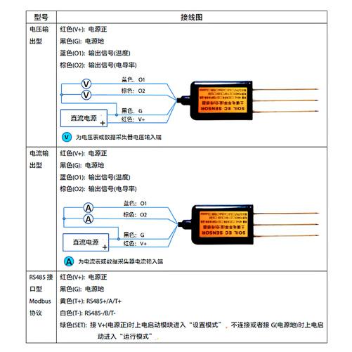 土壤三参数传感器
