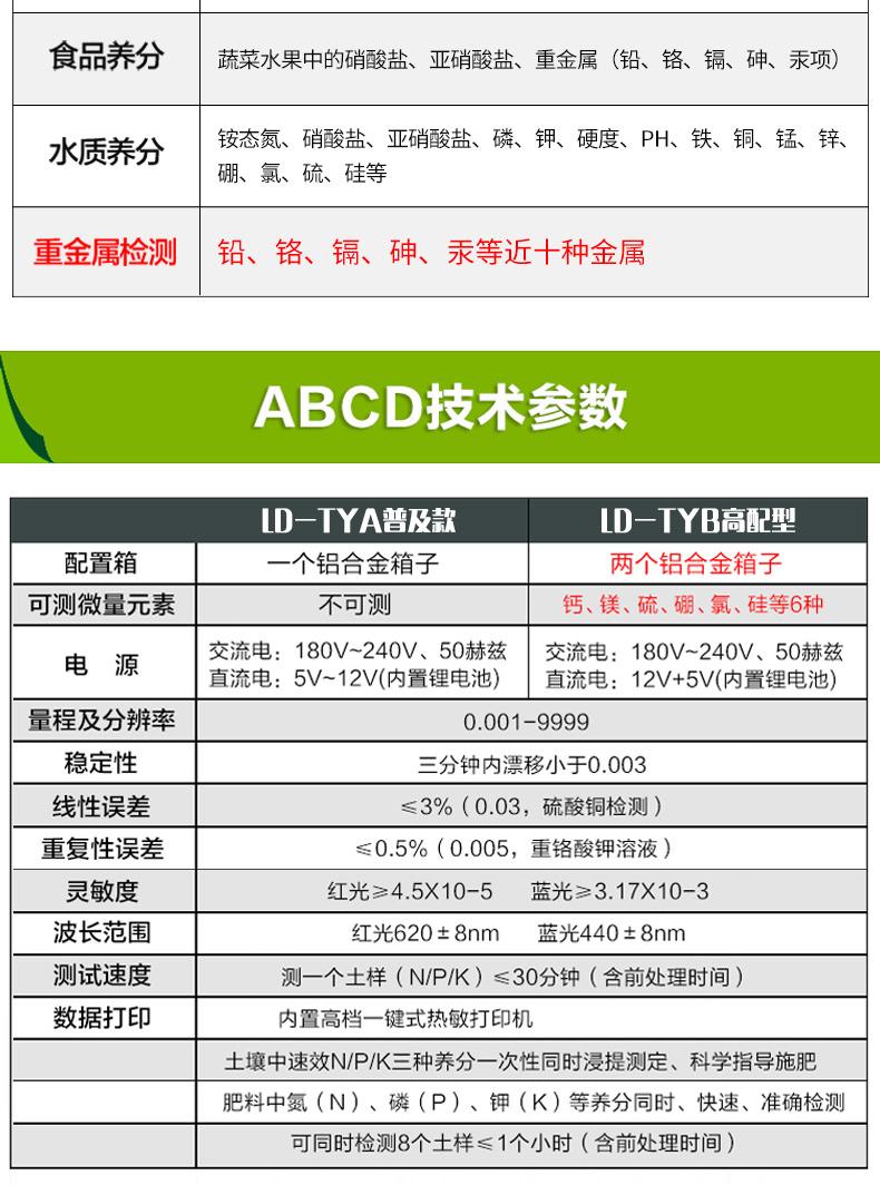 土壤分析仪技术参数
